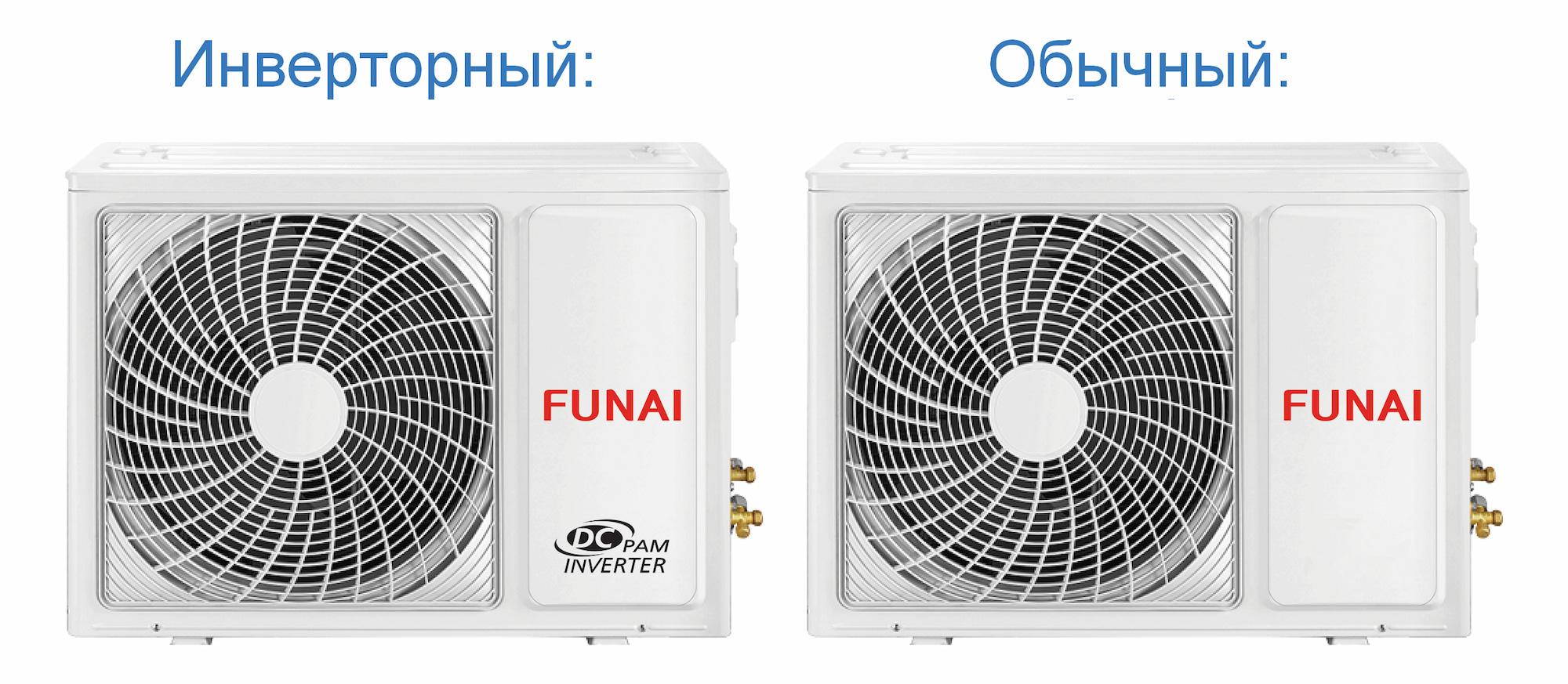 Сравнение внешнего вида наружных блоков сплит системы Funai